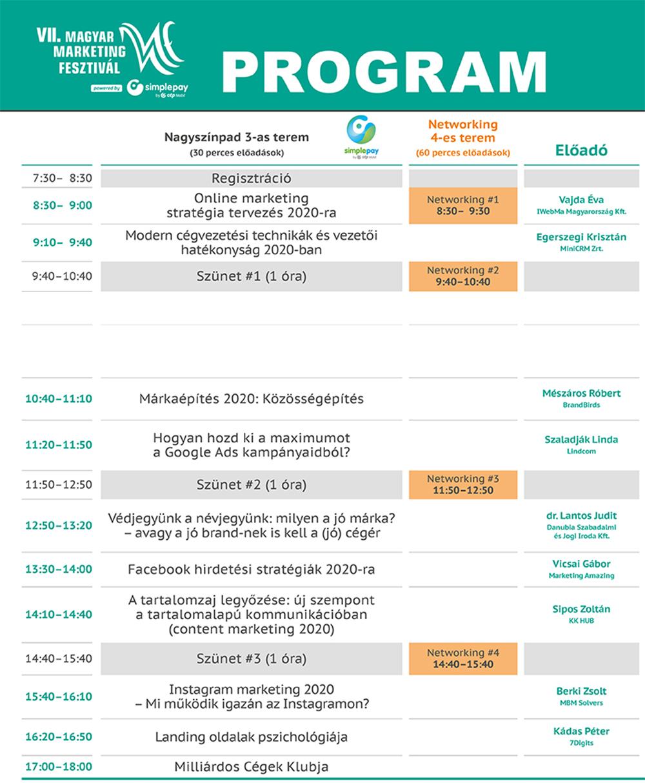 2020 Marketing Fesztivál Előadások táblázat